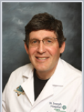 Dr. Jay Applebaum, MD